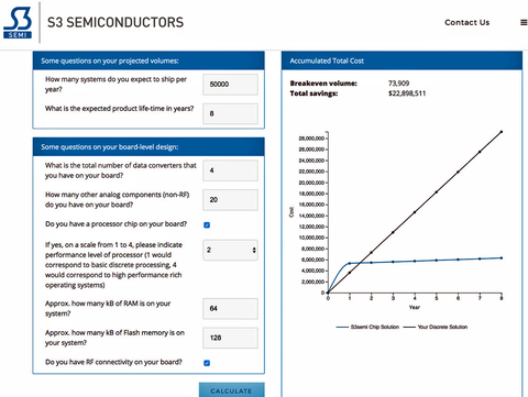Fig. 2: S3 Semiconductors' online calculator makes it easy to see if shrinking a board onto a custom integrated circuit is an economical option for your application.