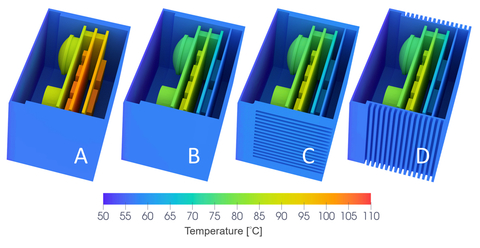 Fig. 4: Surface temperature plots as a function of design variables.