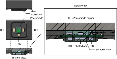 Fig. 4: This is a typical opto-mechanical design.
