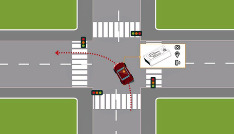 Fig. 2: During turns, an accurate IMU plays a key role in lane keeping.