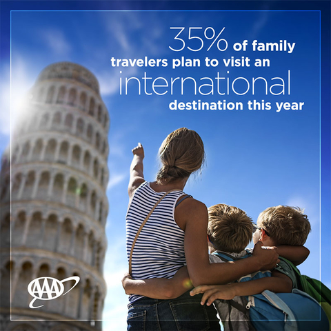plan a vacation with multiple destinations