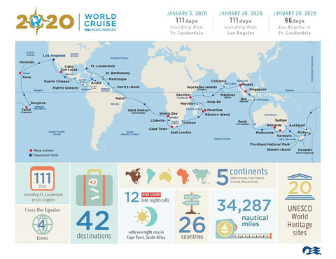 Princess Cruises 2020 World Cruise Infographic