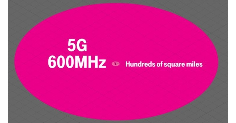 T-Mobile, Nokia complete 5G data transmission at 600 MHz