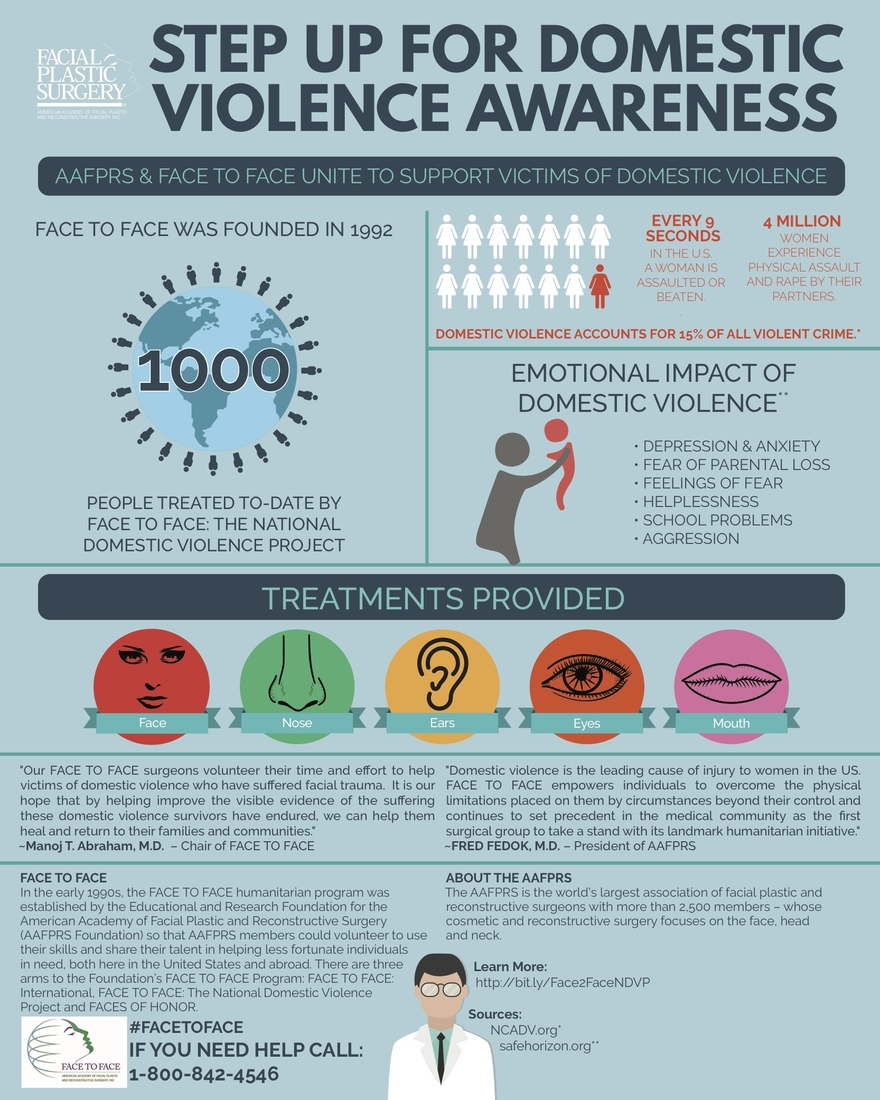an analysis of domestic abuse in the american society Browse domestic abuse news, research and analysis from the conversation.
