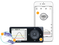 dexcom g5 system including cell phone and app