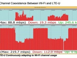 Ericsson LTE-U