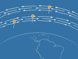 Project Loon (Google)