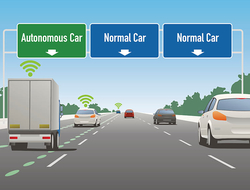 Self-Driving Car Lane