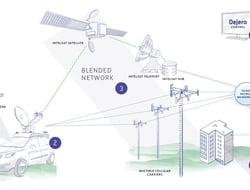 CellSat