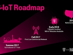 T-Mobile NB-IoT network plans (T-Mobile)