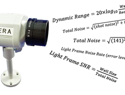 Understanding CCD Camera Resolution And Dynamic Range