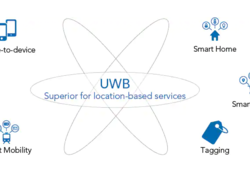UWB fine-ranging chipset to allow broad deployment in mobile devices