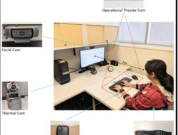 University of Houston measures office stress