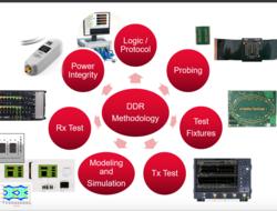 Keysight unveils DDR DRAM test solution