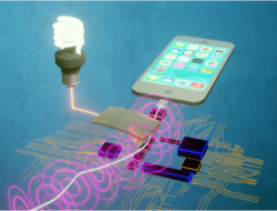 Smart sensor networks run on magnetic power