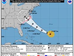 Hurricane Florence Tuesday Forecast