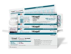 Kisqali