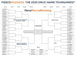 FierceMadness 2020 bracket