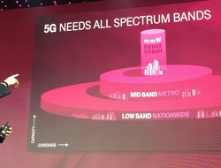 T-Mobile Neville Ray spectrum bands 5G (Mike Dano/FierceWireless)