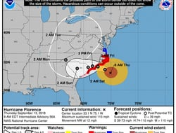 Hurricane Florence Thursday Forecast