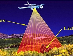 New Solutions Spur The Growth Of The LiDAR Industry