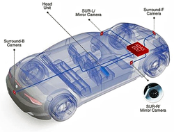 HDBaseT Automotive – Guaranteeing EMC Robustness over Unshielded Cables and Connectors