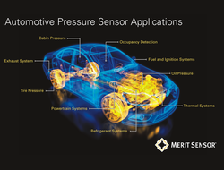 The Evolution of Automotive Pressure Sensors