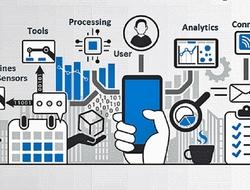 Making Sensor Data Available Globally Beyond The Company Cloud