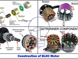 BLDC Engines Enable the Future of Motors