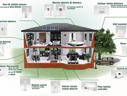 Comfort, Health and Convenience Are The Roles Of Sensors In The Smart Home