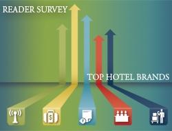 Top Hotel Brands