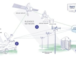 CellSat