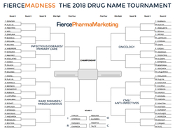 drug names bracket FPMK