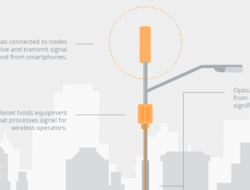 Texas 5G Alliance illustration on small cells (Texas 5G Alliance)