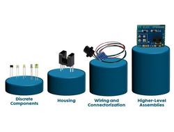 Reaping The Benefits Of Custom Optical Sensors