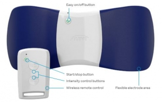 The Aleve Direct Therapy System