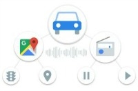 Google Could Speech features context recognition