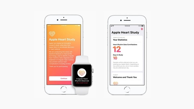 Apple presents smartwatch data from 400,000-strong heart study