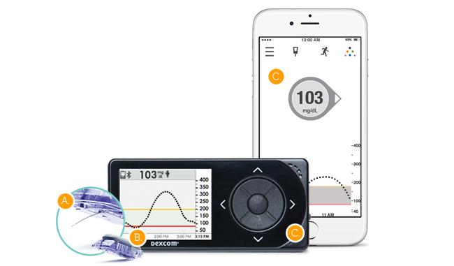 dexcom g5 system including cell phone and app